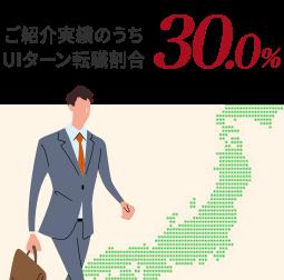 ご紹介実績のうちUIターン転職割合30%