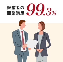 求職者の面談満足度99.3%