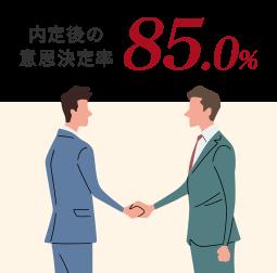 内定後の意思決定率85%